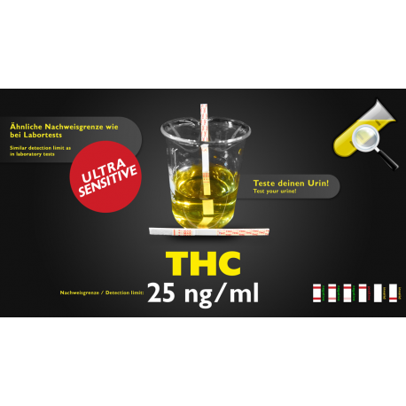 Thc Tester Clean Urin